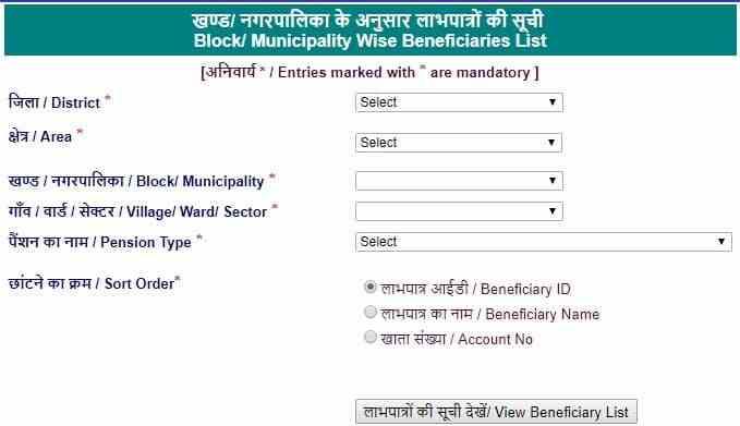 Haryana Old Age Pension yojana list