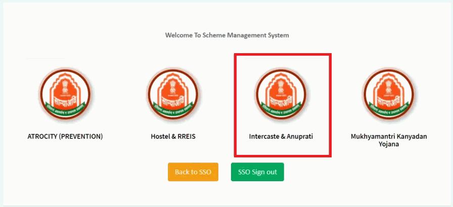 Rajasthan Anuprati Yojana Management System